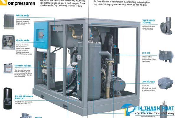 Những bộ phận của máy nén khí
