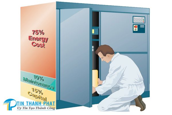 máy nén khí không sử dụng biến tần lãng phí năng lượng