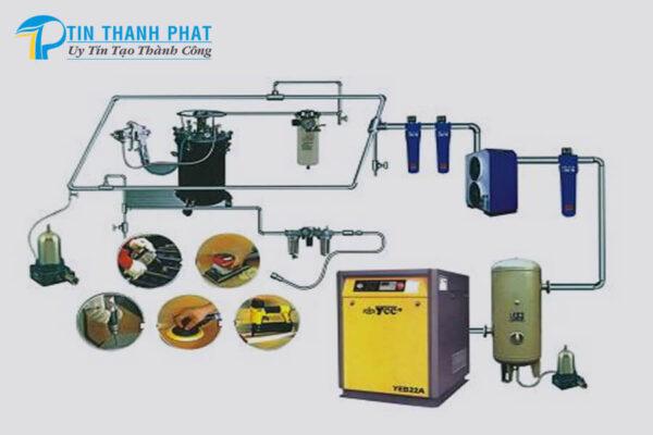 hướng dẫn chọn mua, lắp đặt và sử dụng máy nén khí hiệu quả