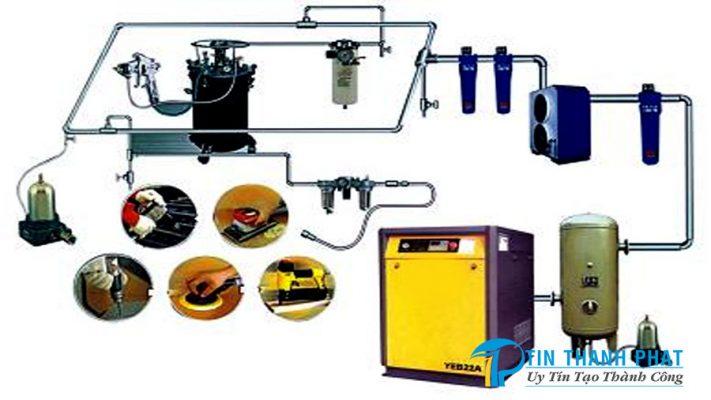 Giải pháp hợp lý hóa áp suất máy nén khí cho nhu cầu thực tế