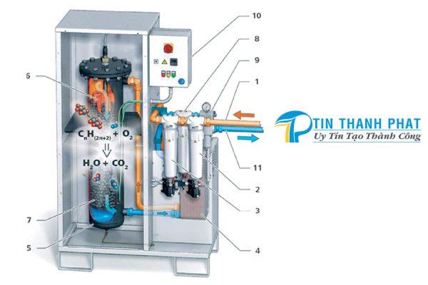 Thông số máy nén khí cao áp Hengda